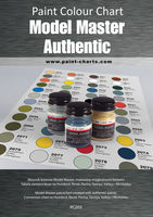 Paint Colour Chart - Model Master Autentic 20mm