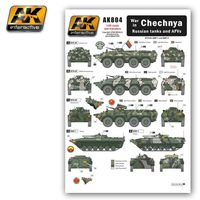 Wet transfer CHECHNYA War in Russian tanks and AFVs